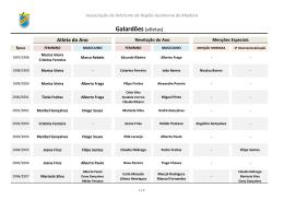 atletas - Associação de Atletismo da Madeira