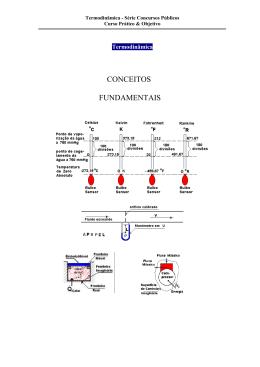 Termodinâmica - Curso Técnico de Petróleo da UFPR