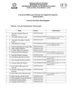Homologação das Inscrições Edital Nº 03/2013