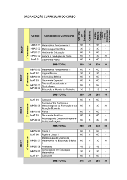 Matriz Curricular - Instituto Federal Catarinense