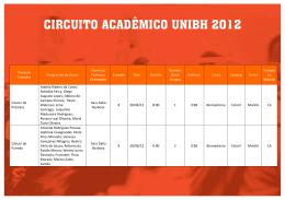 Circuito Acadêmico - Uni-BH
