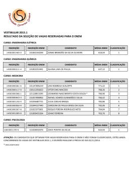 Listagem de Candidatos Classificados às Vagas Reservadas para o