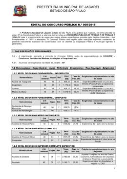 Abertura Edital V - Prefeitura de Jacareí/SP