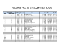 RESULTADO FINAL DO REVEZAMENTO DAS DUPLAS