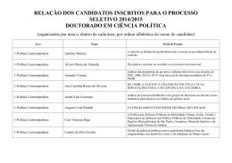 Lista de Candidatos Inscritos - 2014/2015