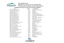 Relação dos Candidatos Inscritos - Jerumenha