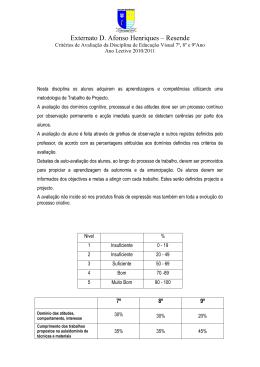 Educação Visual - Externato D. Afonso Henriques