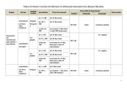Tabela de Prazos e Valores dos Serviços de