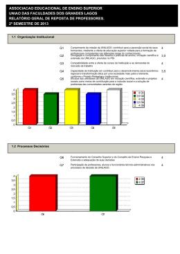 Resultado CPA 2013 dos Professores -