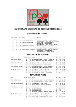 CAMPEONATO NACIONAL DE EQUIPAS MISTAS DE 2013