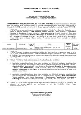 tribunal regional do trabalho da 9ª região concurso público edital n