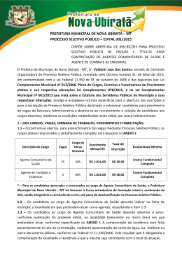 prefeitura municipal de nova ubiratã