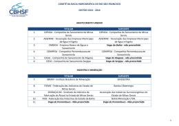 composição final do CBHSF, Gestão 2013-2016