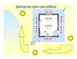Climatização - MarioLoureiro.net