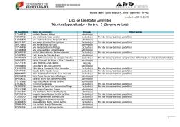 Lista de Candidatos Admitidos Técnicos Especializados – Horário