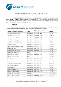 PORTARIA ANAC Nº 760/SAR, DE 20 DE MARÇO DE 2012.