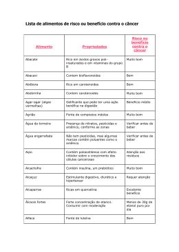 Lista de alimentos de risco ou benefício contra o