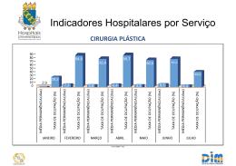 Cirurgia Plástica - HUWC - Universidade Federal do Ceará