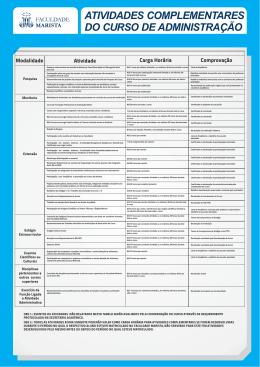 Tabela de Atividades Complementares do curso de Administração