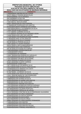Inscrições Deferidas - Prefeitura Municipal de Vitória