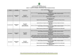 ANEXO III - QUADRO DE VAGAS POR MODALIDADES - Crea