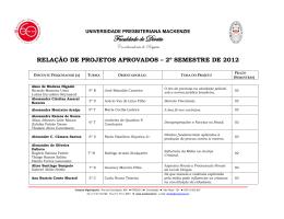 relação de projetos aprovados – 2º semestre de 2012