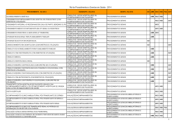 Rol de Procedimentos e Eventos em Saúde 2014