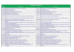 Tabela DE-PARA TUSS X AMB 11_02_14