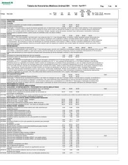 Tabela de Honorários Médicos Unimed BH Versão