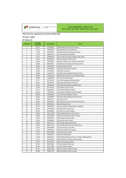 LISTA ORDENADA - GRUPO 100 (Nº 9 do Artº 39º do DL 132/2012