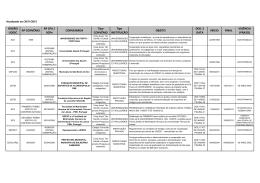 Mapa geral de convênios, contratos e aditivos