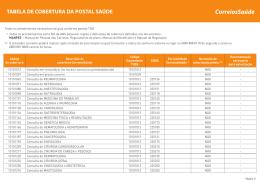 tabela de cobertura da postal saúde