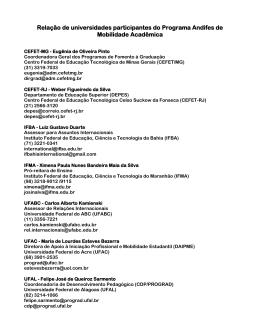 Contatos nas IFES participantes