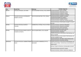 Veja aqui a lista completa das escola polo e suas unidades