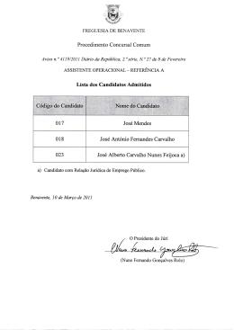 Procedimento Concursal Comum Lista dos Candidatos Admitidos