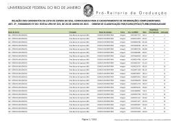 relação dos candidatos da lista de espera do sisu, convocados para