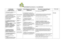 Conteúdos programáticos - Escola Secundária de Gondomar
