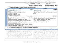 Planificação TCF 2º Ano 2010/11