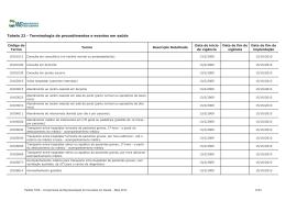 Tabela 22 - Terminologia de procedimentos e