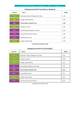 Ranking de escolas do concelho