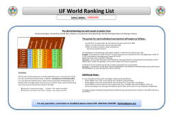 IJF World Ranking List