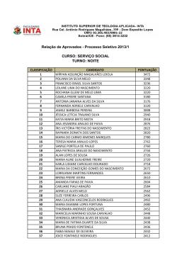 Processo Seletivo 2013/1 CURSO: SERVIÇO SOCIAL TURNO