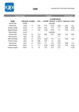 CLASSIFICAÇÃO NOME Lesionado 8 10,9 8,15 10,35 10,65 9,05 9