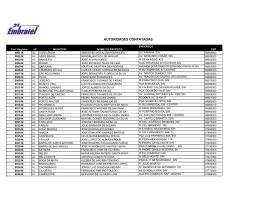 Lista de autoridades que receberam os