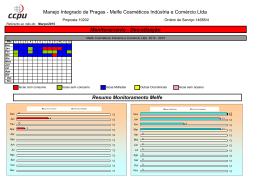 Melfe Relatório Mensal Estatística Março 2015