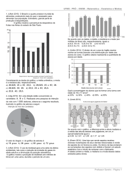 UFMS - PRÓ – ENEM – Matemática – Estatística e Médias Professor