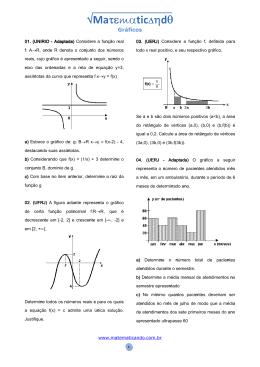 Gráficos - Matematicando