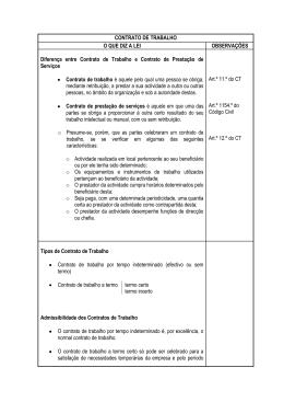 CONTRATO DE TRABALHO O QUE DIZ A LEI