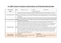 Pesquisa de dados básicos do Kit Business Matching Sales