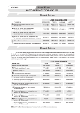AUTO DIAGNÓSTICO - CONDICIONADORES DE AR SPLIT